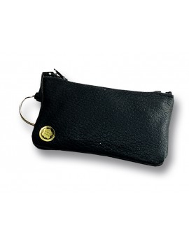 Wallet for keys